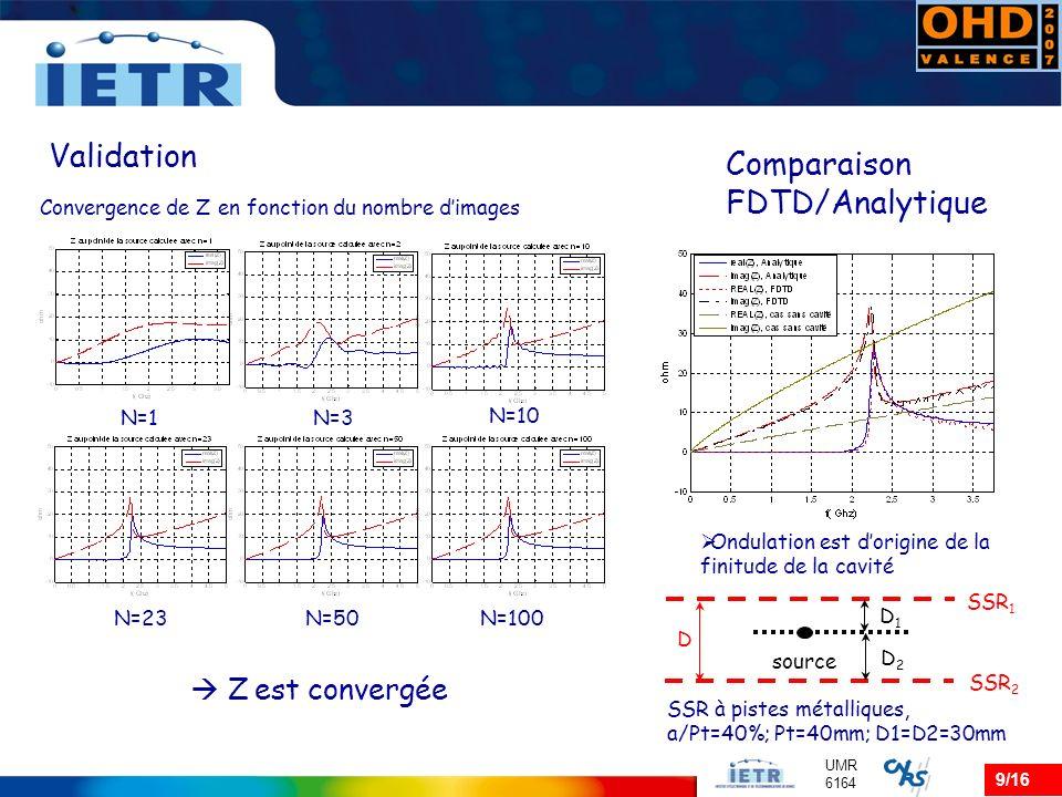 9/16 UMR 6164 Validation SSR à pistes métalliques, a/Pt=40%; Pt=40mm; D1=D2=30mm Convergence de Z en fonction du nombre dimages Z est convergée SSR 1