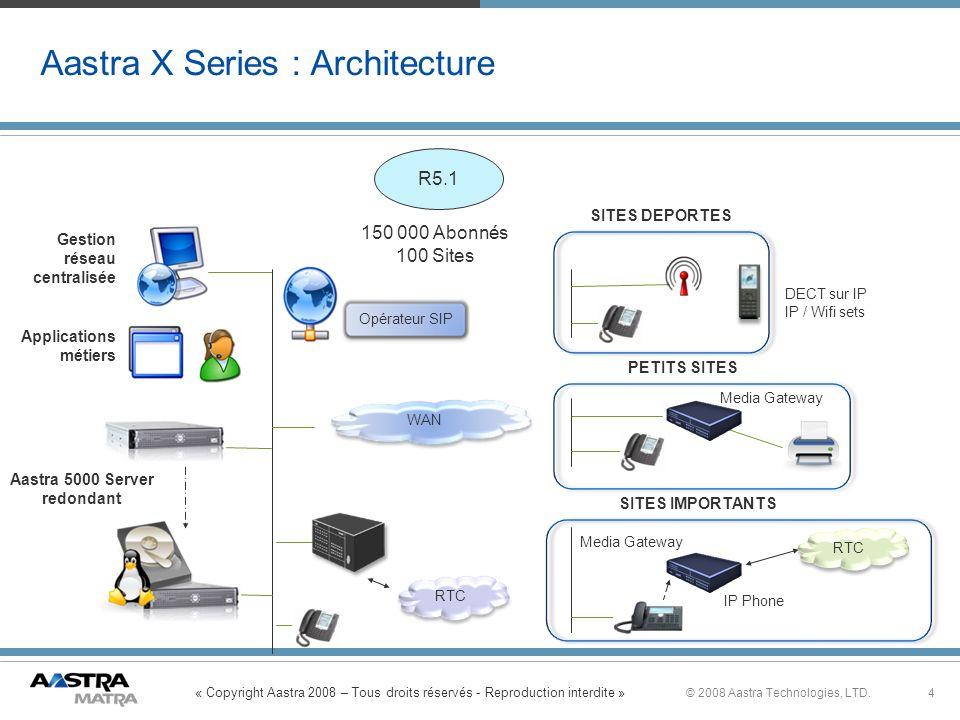 « Copyright Aastra 2008 – Tous droits réservés - Reproduction interdite » 25© 2008 Aastra Technologies, LTD.25 Aastra X Series : gestion réseau de la date et de lheure » »Utilisation du protocole standard NTP – –La configuration du client NTP des Gateways se fait par RHM Web (synchro de la Gateway avec un serveur NTP externe) – –Aastra Call Server et AM7450 : client NTP configuré à partir de lOS (pas de RHM) – –Les postes IP propriétaires 53xxIP sont synchronisés par la Gateway en signalisation propriétaire (pas de NTP) – –Les postes SIP 675xi utilisent NTP v1 La Gateway pourra aussi être utilisée en tant que serveur NTP (recommandé) PBX NTP server IP CS NTP