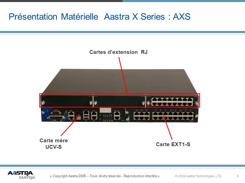 « Copyright Aastra 2008 – Tous droits réservés - Reproduction interdite » 9© 2008 Aastra Technologies, LTD. Présentation Matérielle Aastra X Series :