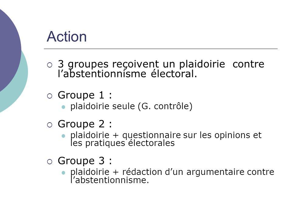 Action 3 groupes reçoivent un plaidoirie contre labstentionnisme électoral.