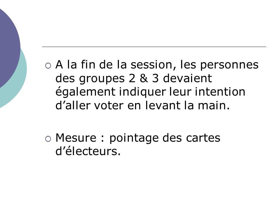A la fin de la session, les personnes des groupes 2 & 3 devaient également indiquer leur intention daller voter en levant la main.