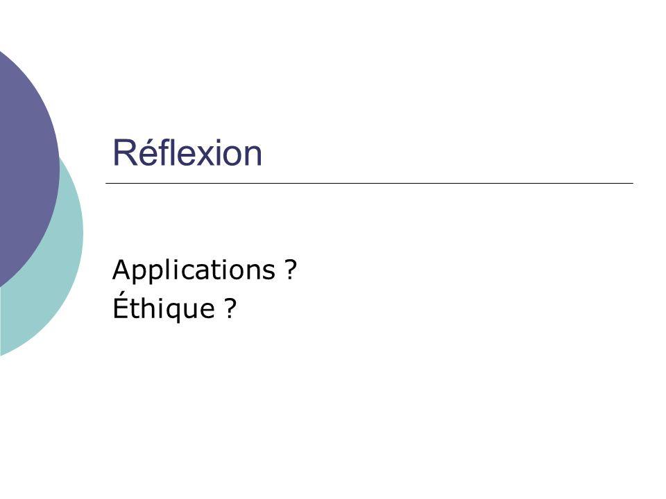 Réflexion Applications Éthique