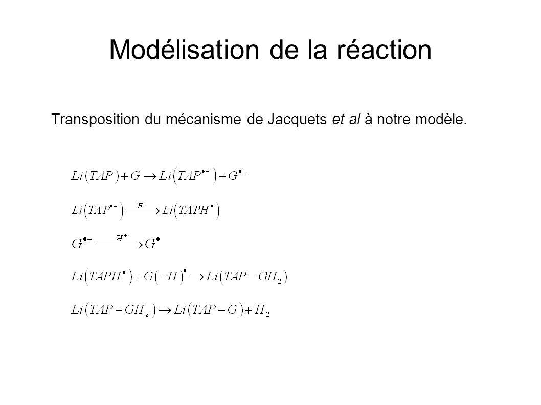 Modélisation de la réaction Transposition du mécanisme de Jacquets et al à notre modèle.