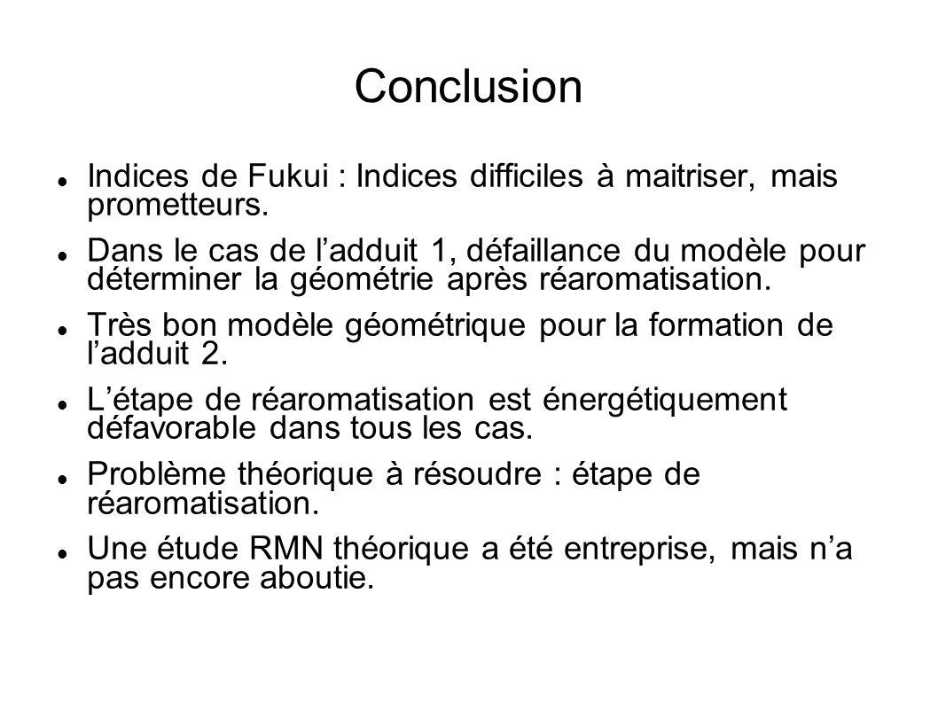 Conclusion Indices de Fukui : Indices difficiles à maitriser, mais prometteurs. Dans le cas de ladduit 1, défaillance du modèle pour déterminer la géo
