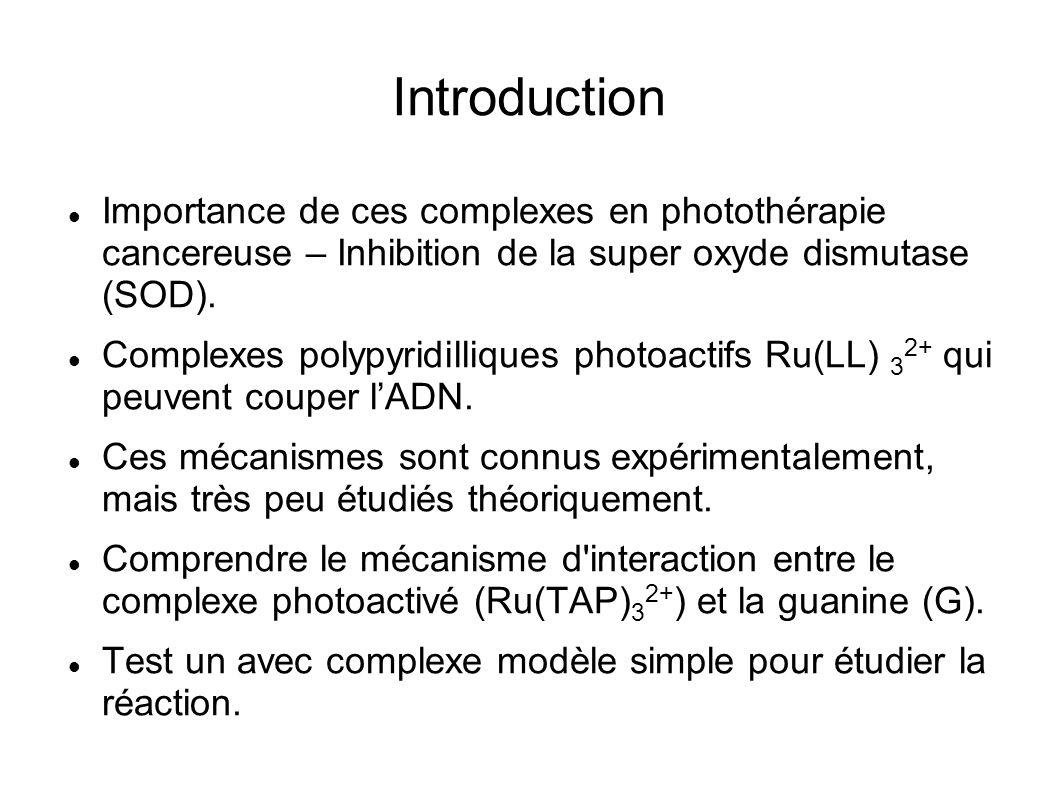Modélisation de la réaction Avons-nous le transfert dun électron sur le ligand TAP dans le complexe Li(TAP) .