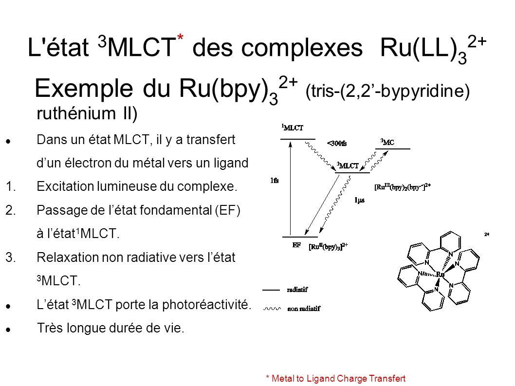 L'état 3 MLCT * des complexes Ru(LL) 3 2+ Exemple du Ru(bpy) 3 2+ (tris-(2,2-bypyridine) ruthénium II) Dans un état MLCT, il y a transfert dun électro