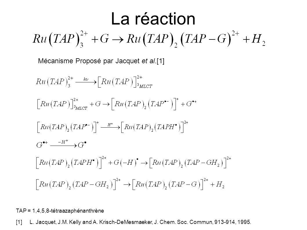 La réaction Mécanisme Proposé par Jacquet et al.[1] TAP = 1,4,5,8-tétraazaphénanthrène [1]L. Jacquet, J.M. Kelly and A. Krisch-DeMesmaeker, J. Chem. S