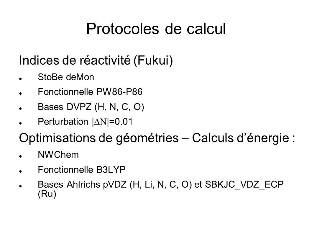 Protocoles de calcul Calculs vibrationnels NWChem et GAMESS US Fonctionnelle B3LYP Bases Ahlrichs pVDZ (H, Li, N, C, O) et SBKJC_VDZ_ECP (Ru) Tous nos états sont des minima sur la surface dénergie potentielle.