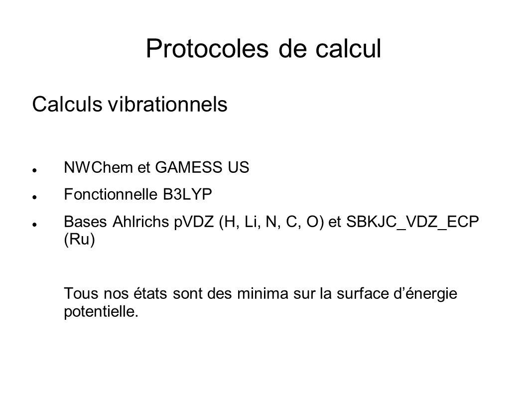 Protocoles de calcul Calculs vibrationnels NWChem et GAMESS US Fonctionnelle B3LYP Bases Ahlrichs pVDZ (H, Li, N, C, O) et SBKJC_VDZ_ECP (Ru) Tous nos