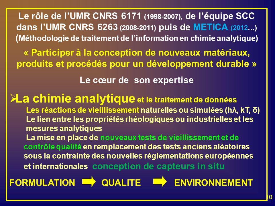 10 Le rôle de lUMR CNRS 6171 (1998-2007), de léquipe SCC dans lUMR CNRS 6263 (2008-2011) puis de METICA (2012…) ( Méthodologie de traitement de linfor