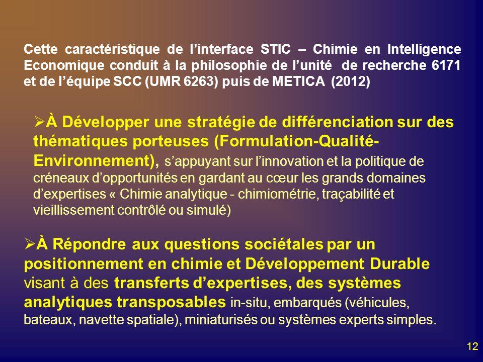 12 Cette caractéristique de linterface STIC – Chimie en Intelligence Economique conduit à la philosophie de lunité de recherche 6171 et de léquipe SCC