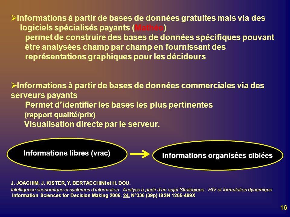 16 Informations à partir de bases de données gratuites mais via des logiciels spécialisés payants (Mathéo) permet de construire des bases de données s