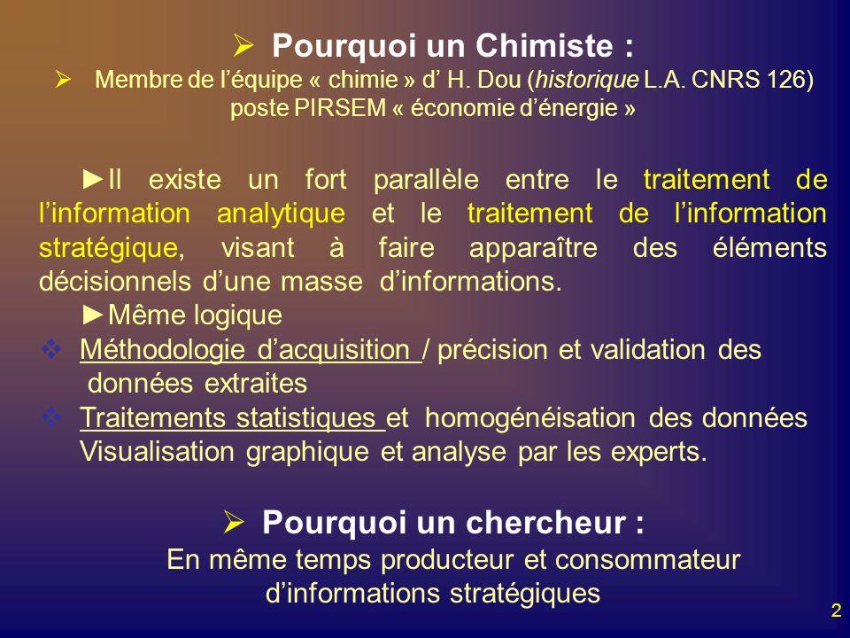 2 Pourquoi un Chimiste : Membre de léquipe « chimie » d H. Dou (historique L.A. CNRS 126) poste PIRSEM « économie dénergie » Il existe un fort parallè