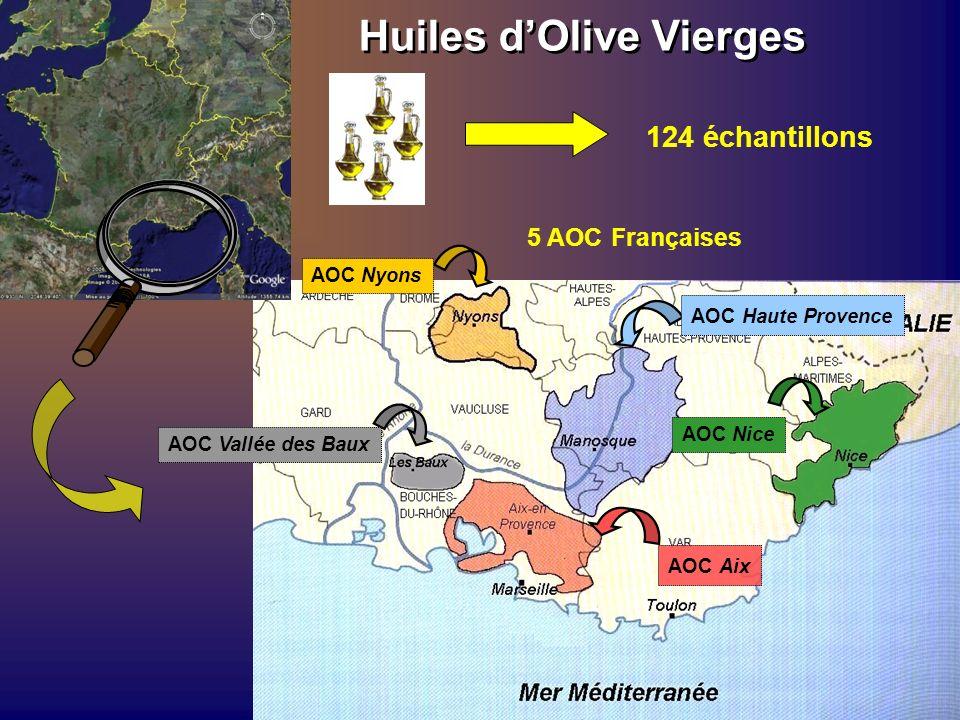 24 AOC Nyons AOC Vallée des Baux AOC Aix AOC Nice AOC Haute Provence Huiles dOlive Vierges 124 échantillons 5 AOC Françaises