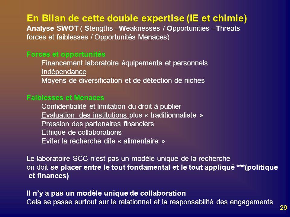 29 En Bilan de cette double expertise (IE et chimie) Analyse SWOT ( Stengths –Weaknesses / Opportunities –Threats forces et faiblesses / Opportunités