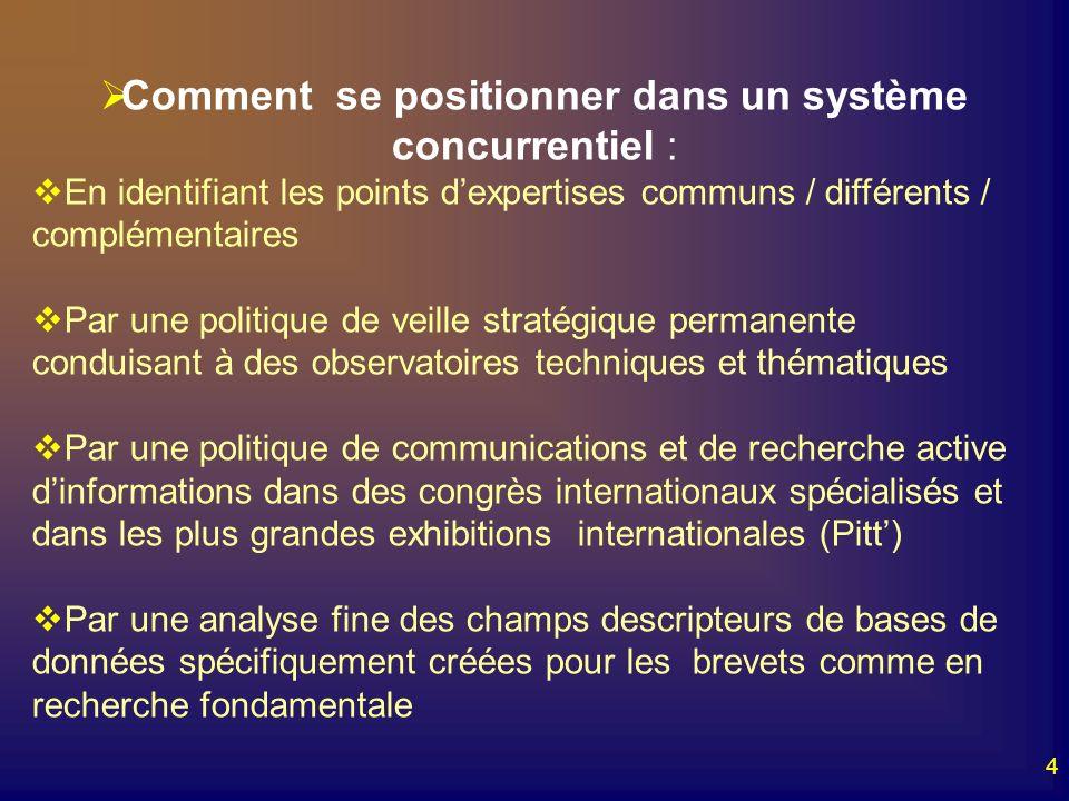 4 Comment se positionner dans un système concurrentiel : En identifiant les points dexpertises communs / différents / complémentaires Par une politiqu