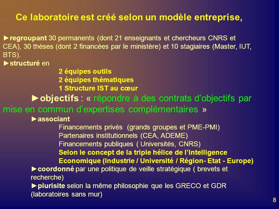 8 Ce laboratoire est créé selon un modèle entreprise, regroupant 30 permanents (dont 21 enseignants et chercheurs CNRS et CEA), 30 thèses (dont 2 fina