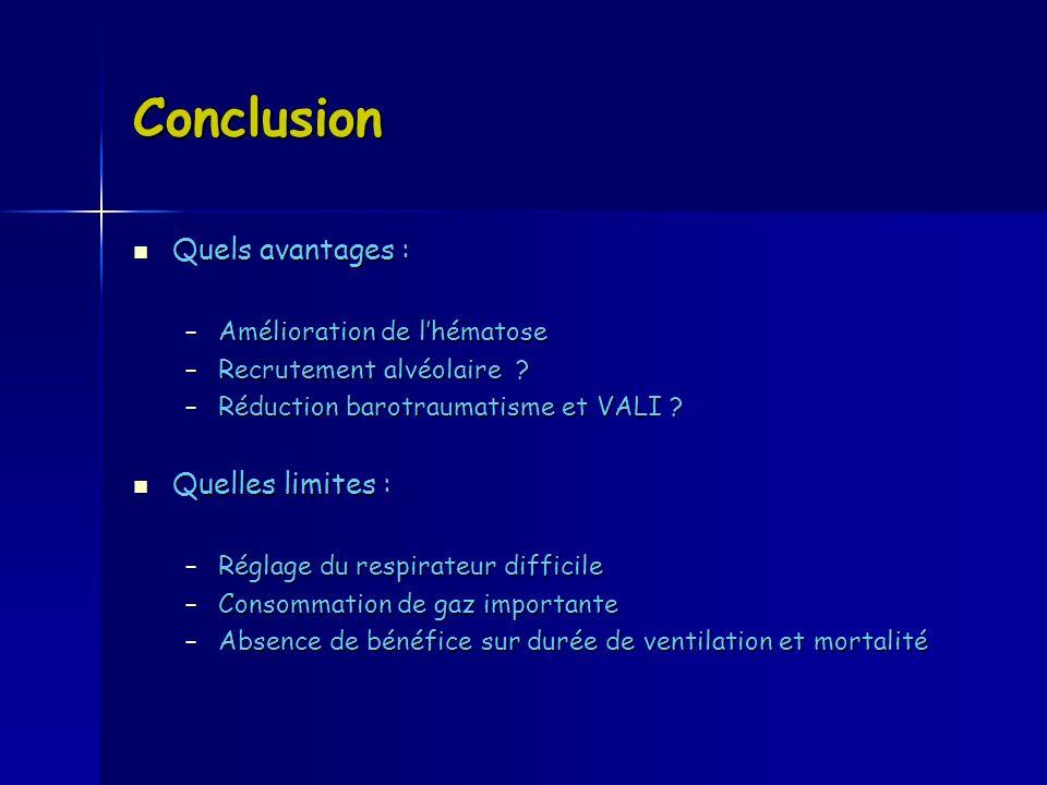 Conclusion Quels avantages : Quels avantages : –Amélioration de lhématose –Recrutement alvéolaire ? –Réduction barotraumatisme et VALI ? Quelles limit