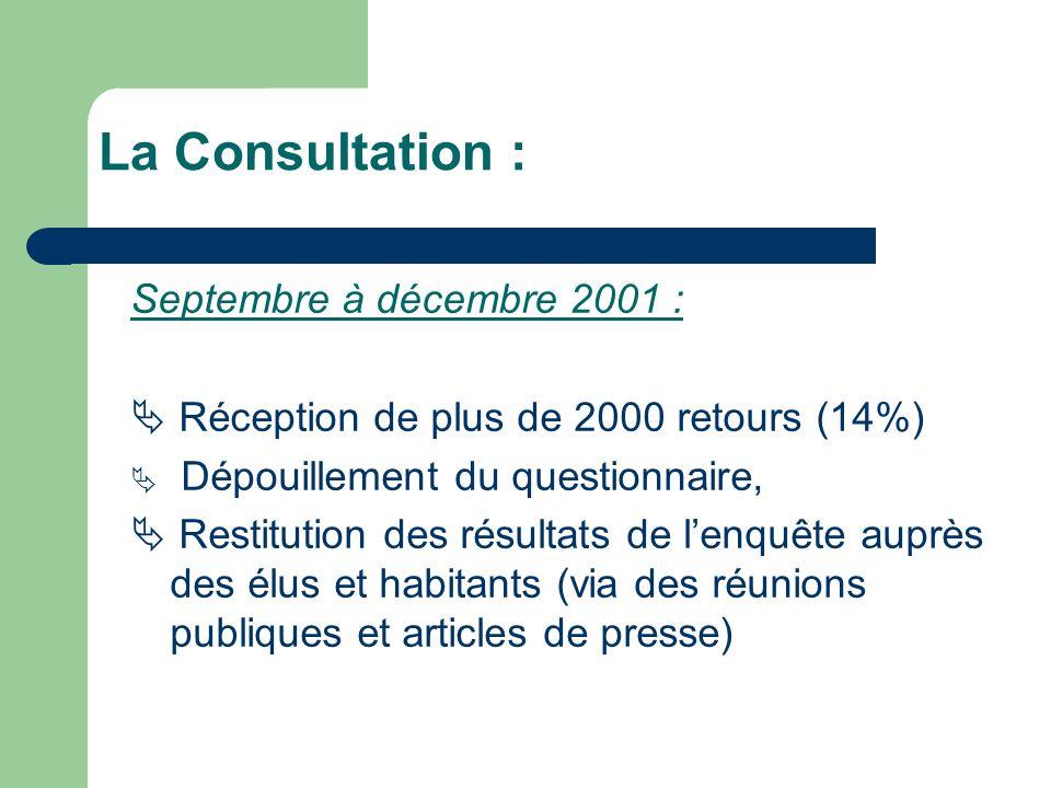 Septembre à décembre 2001 : Réception de plus de 2000 retours (14%) Dépouillement du questionnaire, Restitution des résultats de lenquête auprès des élus et habitants (via des réunions publiques et articles de presse) La Consultation :