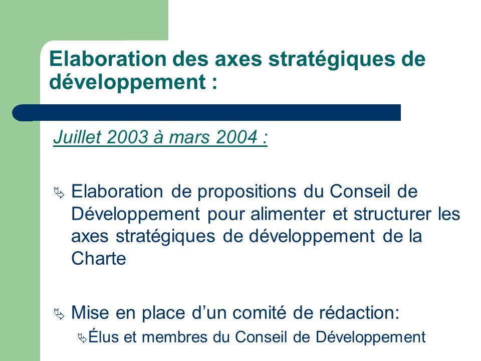 Elaboration des axes stratégiques de développement : Juillet 2003 à mars 2004 : Elaboration de propositions du Conseil de Développement pour alimenter et structurer les axes stratégiques de développement de la Charte Mise en place dun comité de rédaction: Élus et membres du Conseil de Développement