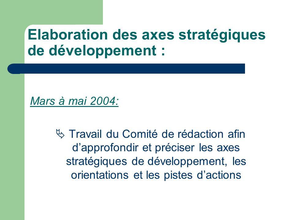 Mars à mai 2004: Travail du Comité de rédaction afin dapprofondir et préciser les axes stratégiques de développement, les orientations et les pistes dactions Elaboration des axes stratégiques de développement :