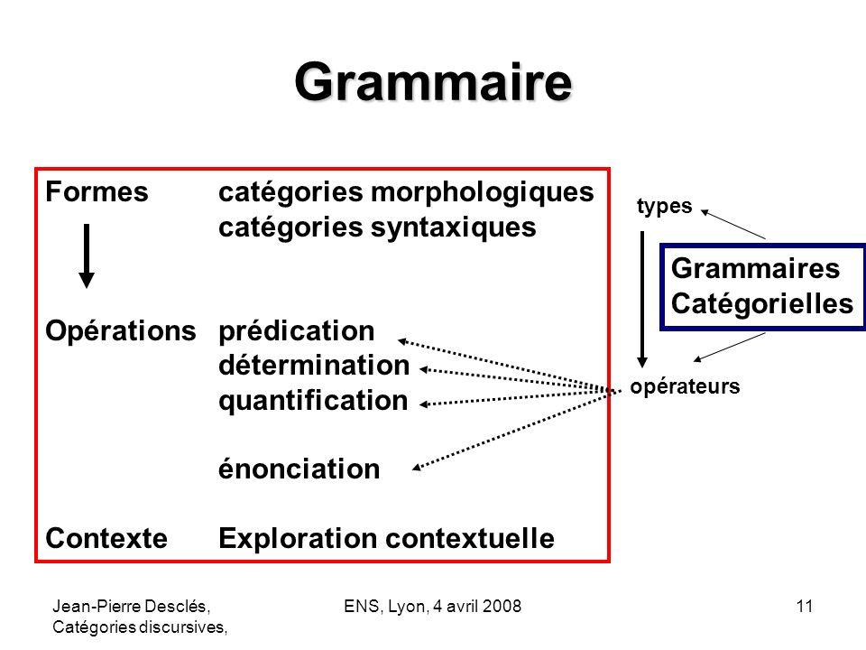 Jean-Pierre Desclés, Catégories discursives, ENS, Lyon, 4 avril 200811 Grammaire Formescatégories morphologiques catégories syntaxiques Opérationspréd