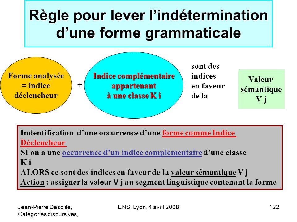 Jean-Pierre Desclés, Catégories discursives, ENS, Lyon, 4 avril 2008122 Règle pour lever lindétermination dune forme grammaticale Forme analysée = ind
