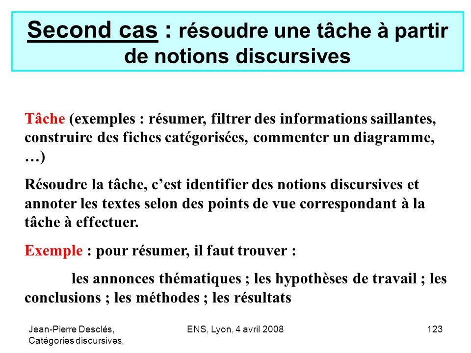Jean-Pierre Desclés, Catégories discursives, ENS, Lyon, 4 avril 2008123 Second cas : résoudre une tâche à partir de notions discursives Tâche (exemple