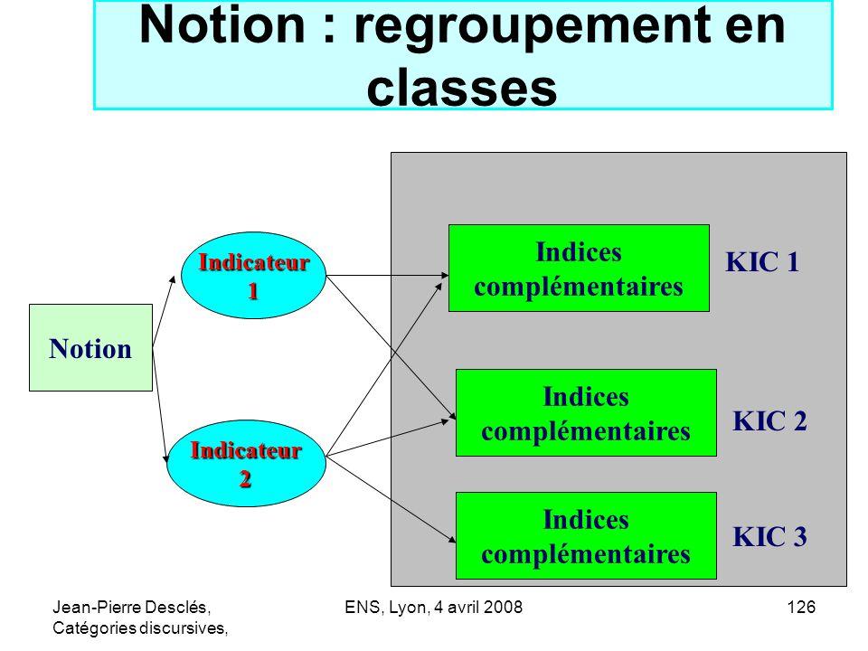 Jean-Pierre Desclés, Catégories discursives, ENS, Lyon, 4 avril 2008126 Notion : regroupement en classes Indicateur2 Indices complémentaires Indices c