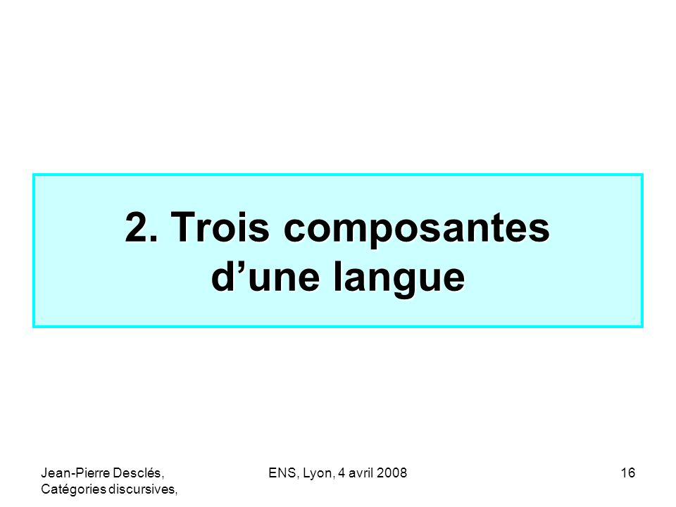 Jean-Pierre Desclés, Catégories discursives, ENS, Lyon, 4 avril 200816 2. Trois composantes dune langue