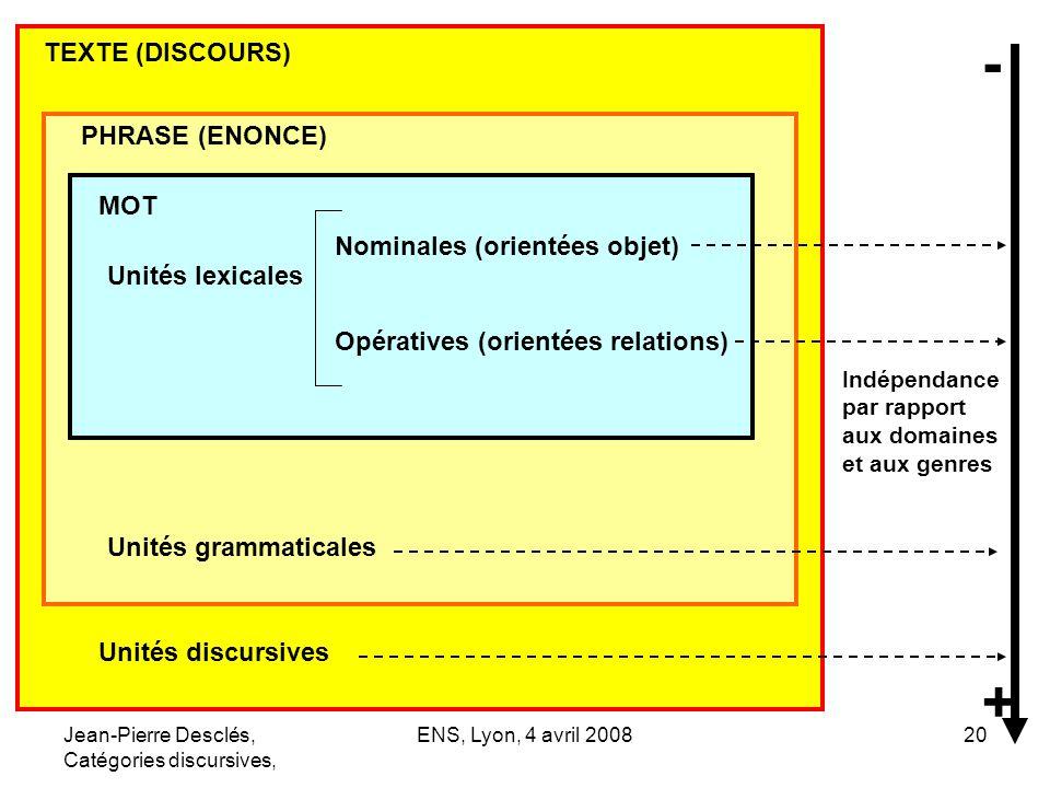 Jean-Pierre Desclés, Catégories discursives, ENS, Lyon, 4 avril 200820 Unités lexicales Nominales (orientées objet) Opératives (orientées relations) U