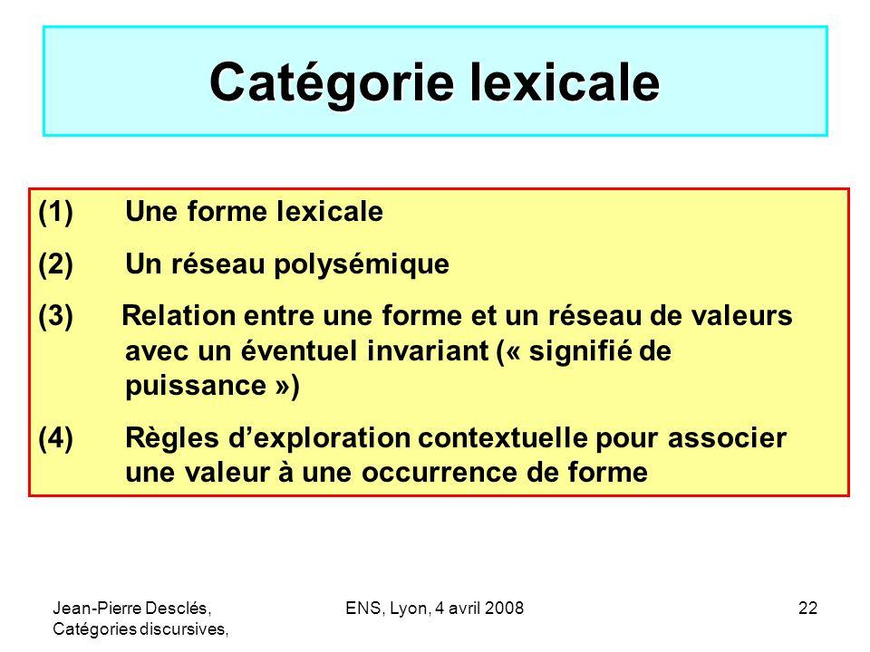 Jean-Pierre Desclés, Catégories discursives, ENS, Lyon, 4 avril 200822 Catégorie lexicale (1) Une forme lexicale (2) Un réseau polysémique (3) Relatio