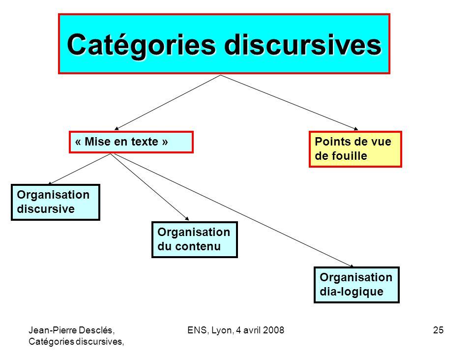 Jean-Pierre Desclés, Catégories discursives, ENS, Lyon, 4 avril 200825 Catégories discursives « Mise en texte »Points de vue de fouille Organisation d