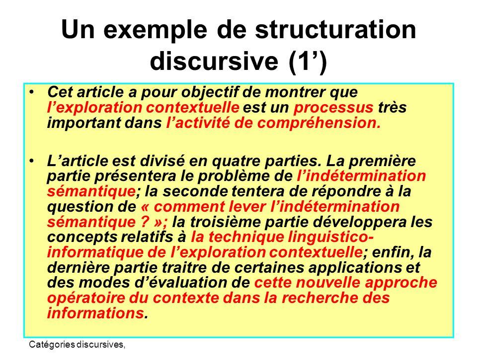 Jean-Pierre Desclés, Catégories discursives, ENS, Lyon, 4 avril 200830 Un exemple de structuration discursive (1) Cet article a pour objectif de montr