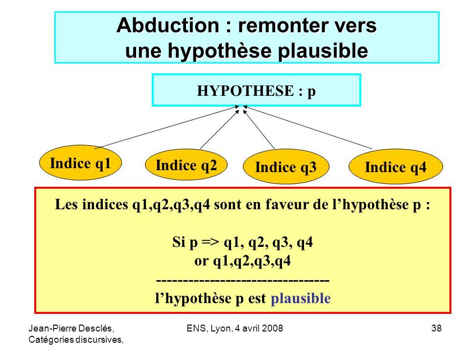 Jean-Pierre Desclés, Catégories discursives, ENS, Lyon, 4 avril 200838 Abduction : remonter vers une hypothèse plausible HYPOTHESE : p Indice q1 Indic