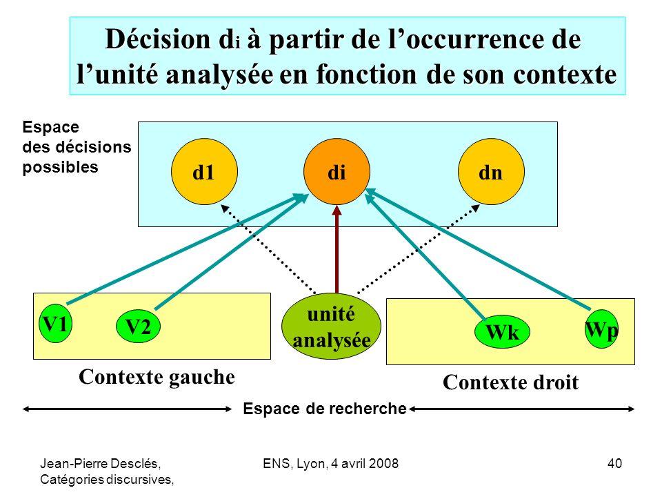 Jean-Pierre Desclés, Catégories discursives, ENS, Lyon, 4 avril 200840 Décision d i à partir de loccurrence de lunité analysée en fonction de son cont