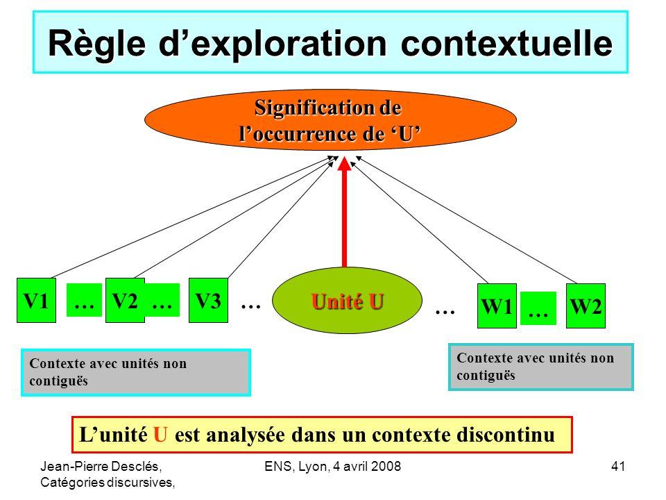 Jean-Pierre Desclés, Catégories discursives, ENS, Lyon, 4 avril 200841 Règle dexploration contextuelle Unité U W2 Signification de loccurrence de U W1
