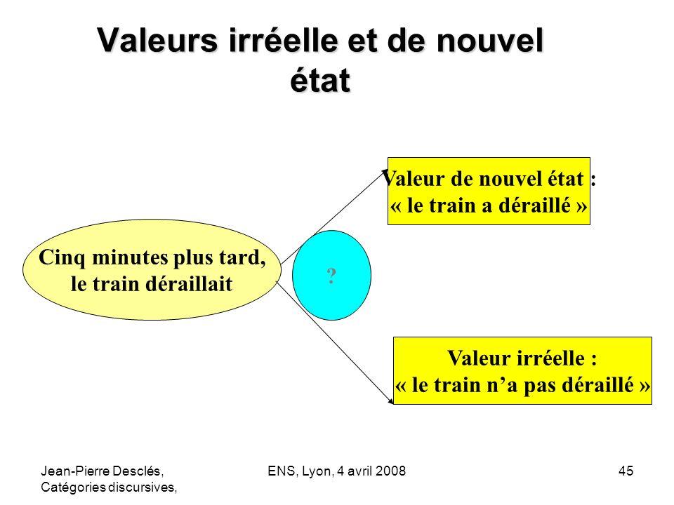 Jean-Pierre Desclés, Catégories discursives, ENS, Lyon, 4 avril 200845 Valeurs irréelle et de nouvel état Cinq minutes plus tard, le train déraillait