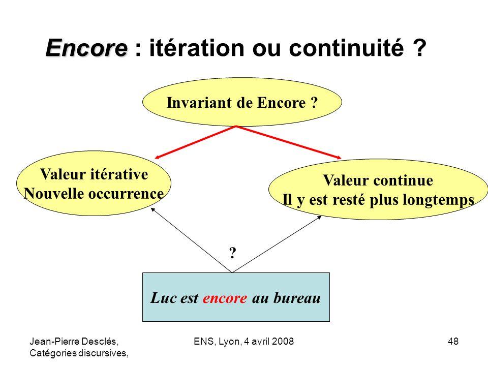 Jean-Pierre Desclés, Catégories discursives, ENS, Lyon, 4 avril 200848 Encore Encore : itération ou continuité ? Valeur itérative Nouvelle occurrence