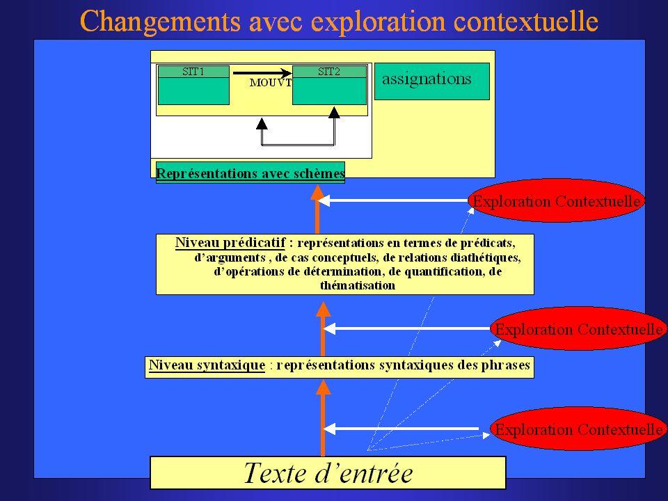 Jean-Pierre Desclés, Catégories discursives, ENS, Lyon, 4 avril 200851