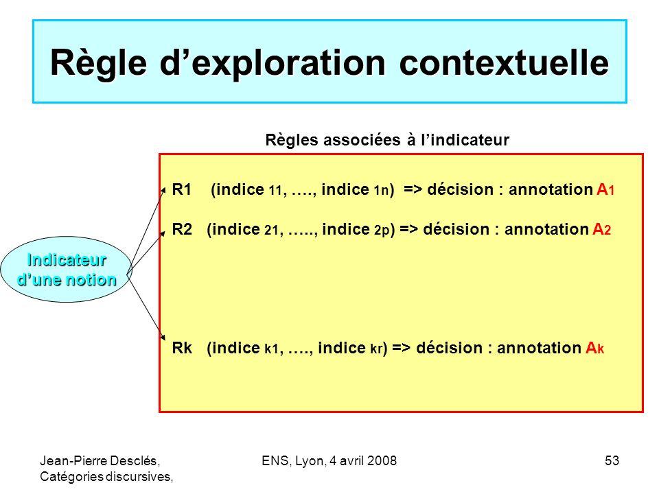 Jean-Pierre Desclés, Catégories discursives, ENS, Lyon, 4 avril 200853 Règle dexploration contextuelle Indicateur dune notion R1 (indice 11, …., indic