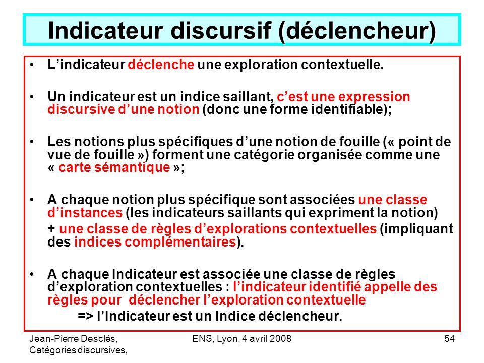 Jean-Pierre Desclés, Catégories discursives, ENS, Lyon, 4 avril 200854 Indicateur discursif (déclencheur) Lindicateur déclenche une exploration contex