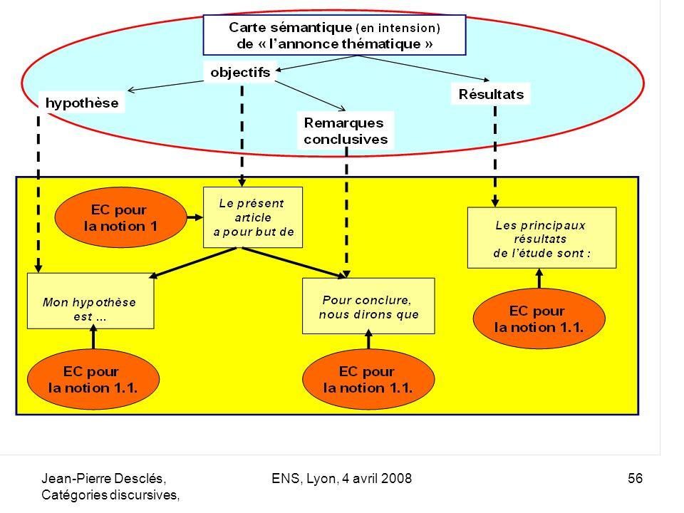 Jean-Pierre Desclés, Catégories discursives, ENS, Lyon, 4 avril 200856