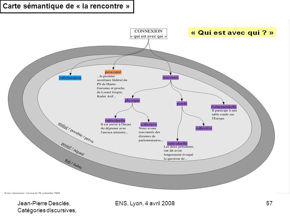 Jean-Pierre Desclés, Catégories discursives, ENS, Lyon, 4 avril 200857 Carte sémantique de « la rencontre »