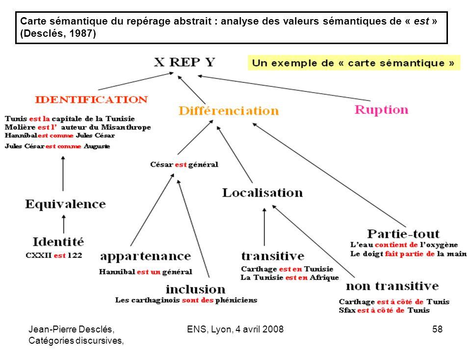 Jean-Pierre Desclés, Catégories discursives, ENS, Lyon, 4 avril 200858 Carte sémantique du repérage abstrait : analyse des valeurs sémantiques de « es