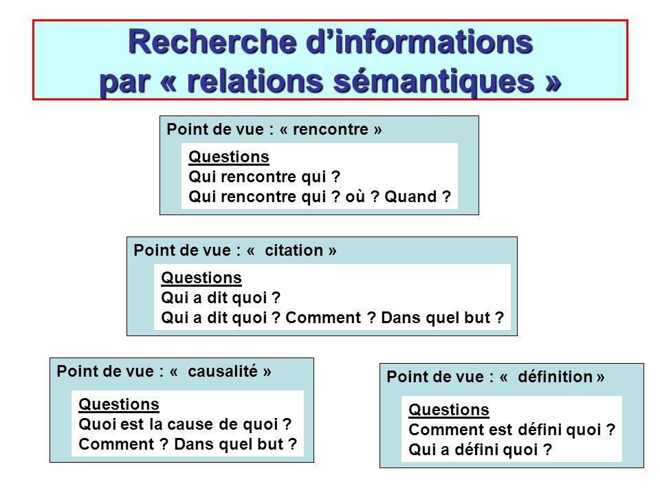 Recherche dinformations par « relations sémantiques » Questions Qui rencontre qui ? Qui rencontre qui ? où ? Quand ? Point de vue : « rencontre » Poin