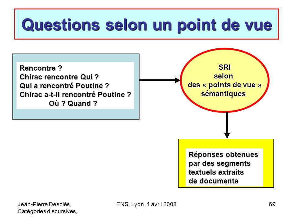 Jean-Pierre Desclés, Catégories discursives, ENS, Lyon, 4 avril 200869 Questions selon un point de vue SRIselon des « points de vue » sémantiques Renc