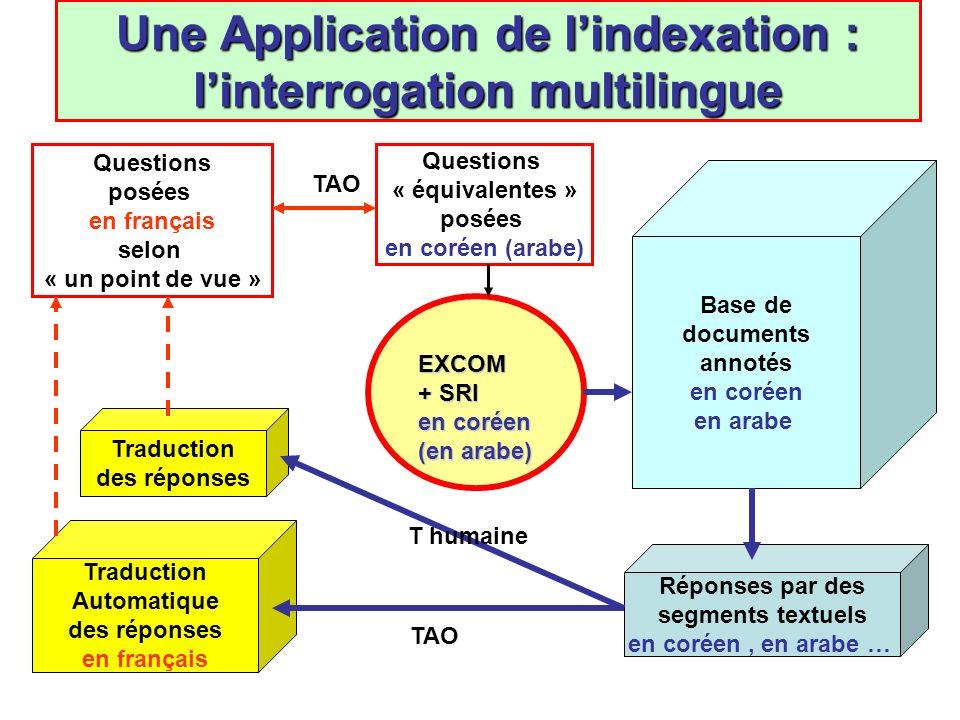 Une Application de lindexation : linterrogation multilingue Base de documents annotés en coréen en arabe Réponses par des segments textuels en coréen,