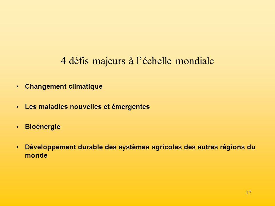 17 4 défis majeurs à léchelle mondiale Changement climatique Les maladies nouvelles et émergentes Bioénergie Développement durable des systèmes agrico