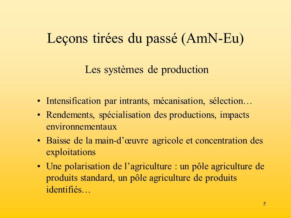 5 Leçons tirées du passé (AmN-Eu) Les systèmes de production Intensification par intrants, mécanisation, sélection… Rendements, spécialisation des pro